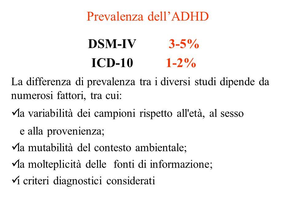 Prevalenza dellADHD DSM-IV 3-5% ICD-10 1-2% La differenza di prevalenza tra i diversi studi dipende da numerosi fattori, tra cui: la variabilità dei c