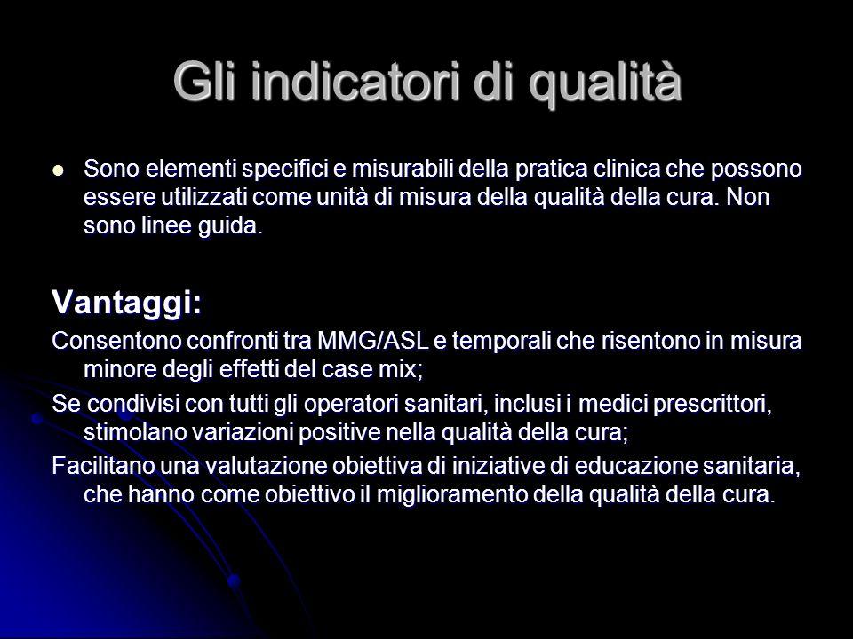 Gli indicatori di qualità Sono elementi specifici e misurabili della pratica clinica che possono essere utilizzati come unità di misura della qualità della cura.