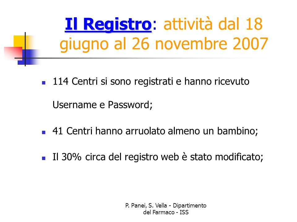 P. Panei, S. Vella - Dipartimento del Farmaco - ISS Il Registro Il Registro: attività dal 18 giugno al 26 novembre 2007 114 Centri si sono registrati