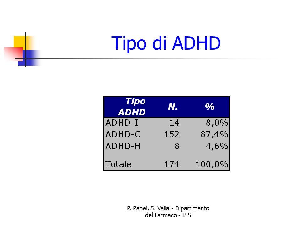 P. Panei, S. Vella - Dipartimento del Farmaco - ISS Tipo di ADHD