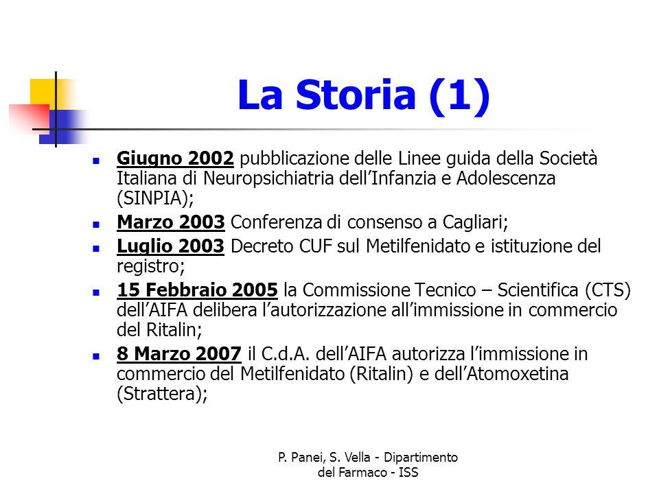 P. Panei, S. Vella - Dipartimento del Farmaco - ISS La Storia (1) Giugno 2002 pubblicazione delle Linee guida della Società Italiana di Neuropsichiatr