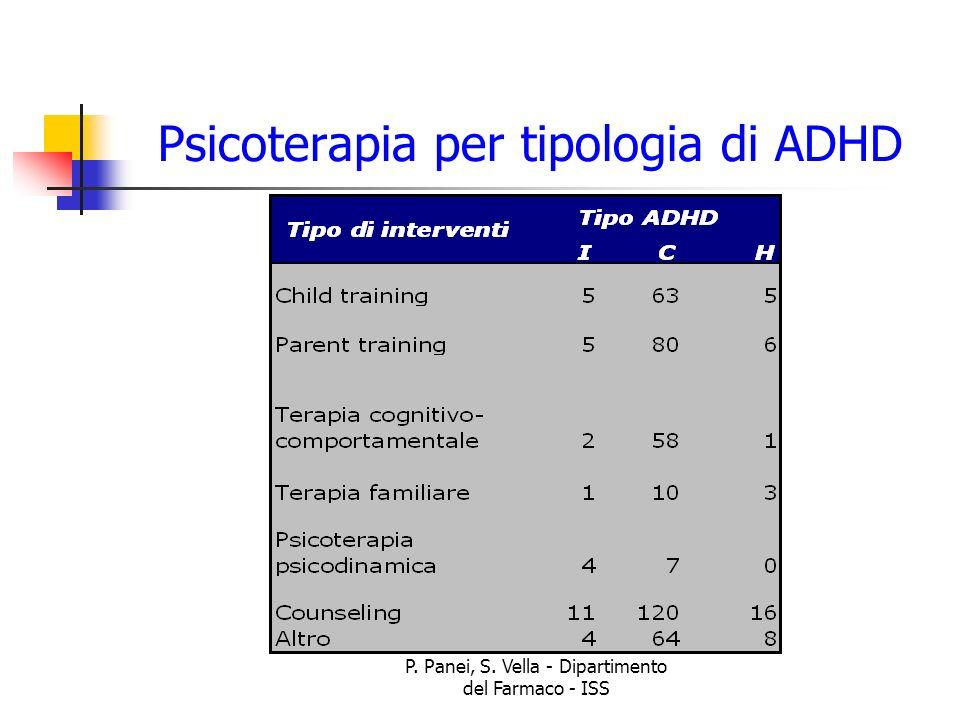 P. Panei, S. Vella - Dipartimento del Farmaco - ISS Psicoterapia per tipologia di ADHD