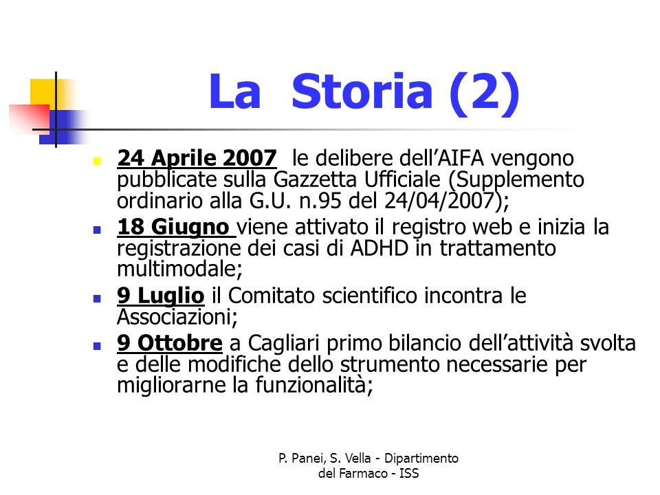 P. Panei, S. Vella - Dipartimento del Farmaco - ISS La Storia (2) 24 Aprile 2007 le delibere dellAIFA vengono pubblicate sulla Gazzetta Ufficiale (Sup