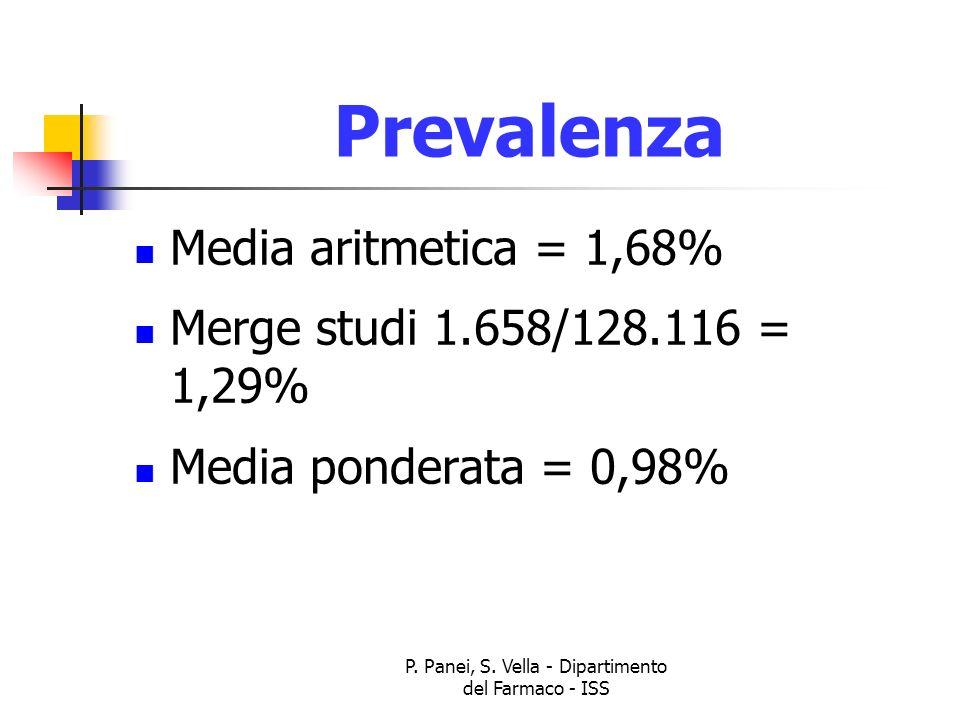 P. Panei, S. Vella - Dipartimento del Farmaco - ISS Prevalenza Media aritmetica = 1,68% Merge studi 1.658/128.116 = 1,29% Media ponderata = 0,98%