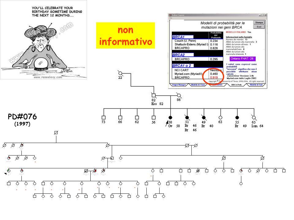 Fam. # 20 prelievo : 8/11/1995 referto : 28/5/2004 MLPA - BRCA2 BRCAPRO > 99% alterazioni dei geni BRCA non documentabili per limiti tecnici