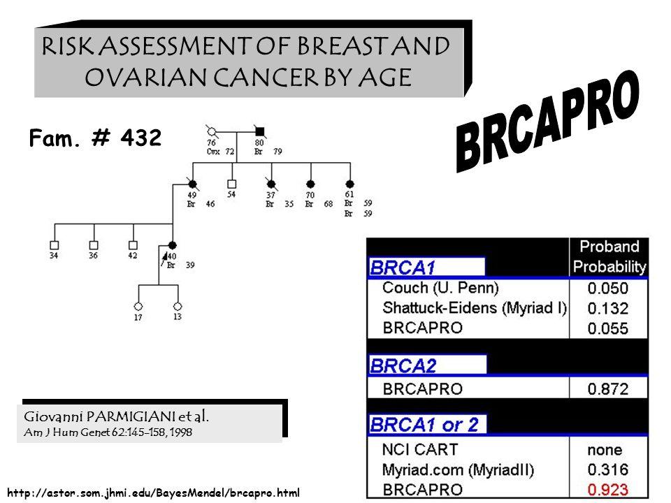 SOGGETTI AD ALTO RISCHIO (p.32) carrier di mutazione BRCA1, BRCA2 loro parenti di 1° nuclei familiari con BRCAPRO > 50%