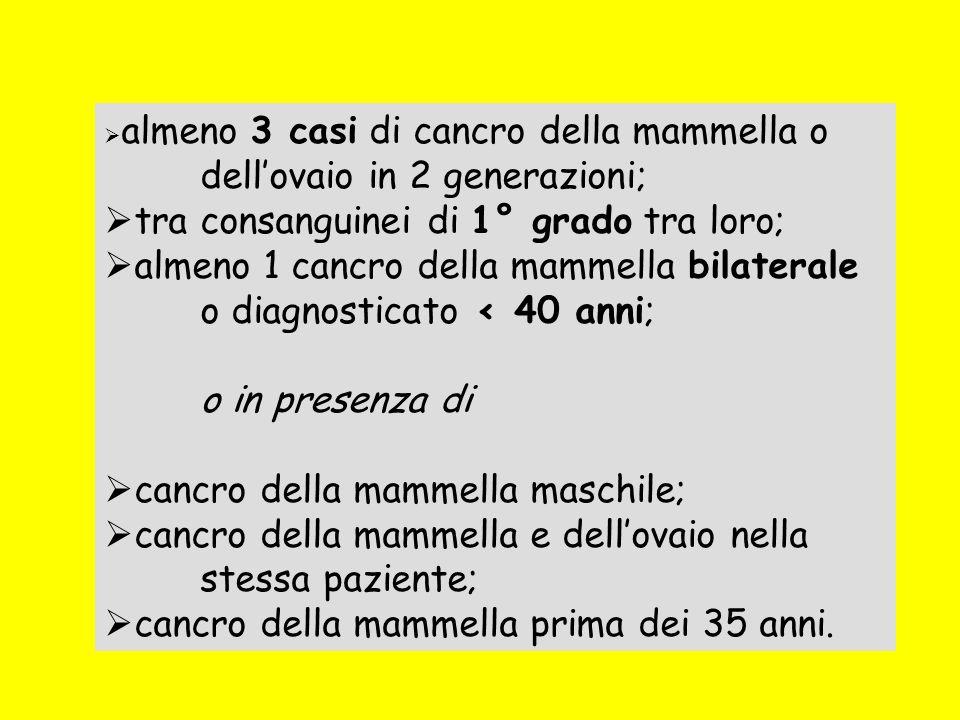 almeno 3 casi di cancro della mammella o dellovaio in 2 generazioni; tra consanguinei di 1° grado tra loro; almeno 1 cancro della mammella bilaterale o diagnosticato < 40 anni; o in presenza di cancro della mammella maschile; cancro della mammella e dellovaio nella stessa paziente; cancro della mammella prima dei 35 anni.