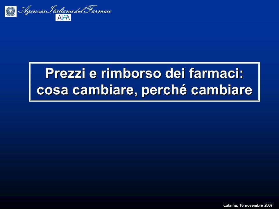 Catania, 16 novembre 2007 Agenzia Italiana del Farmaco Prezzi e rimborso dei farmaci: cosa cambiare, perché cambiare