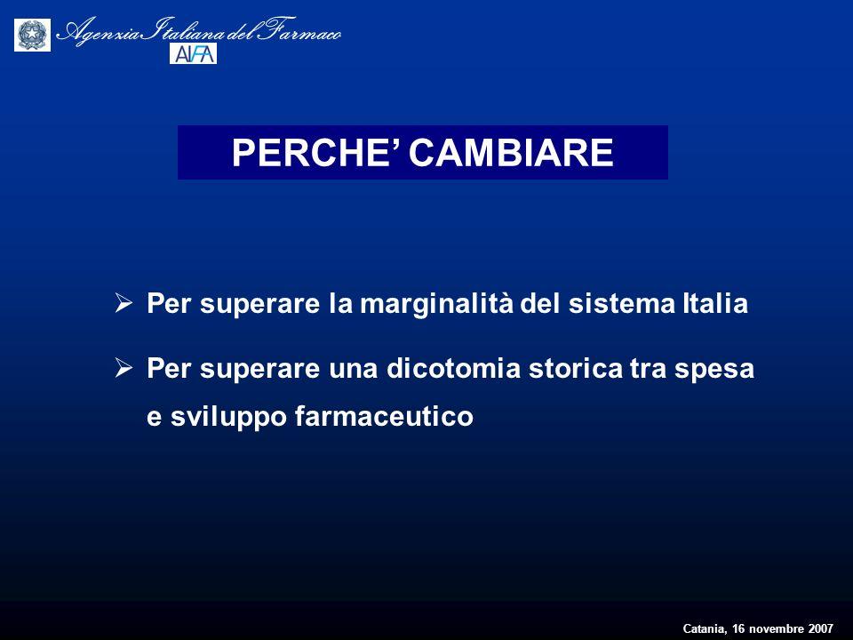 Catania, 16 novembre 2007 Agenzia Italiana del Farmaco PERCHE CAMBIARE Per superare la marginalità del sistema Italia Per superare una dicotomia stori
