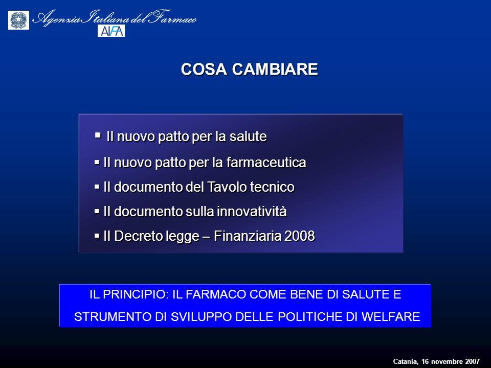 Catania, 16 novembre 2007 Agenzia Italiana del Farmaco LE TRE VARIABILI GENERICI COPERTI DA BREVETTO INNOVATIVI Risorse Incremento programmato Premio di prezzo Budget Aziendale programmato Competitività - Concorrenza Senza ingessare le quote di mercato COSA CAMBIARE