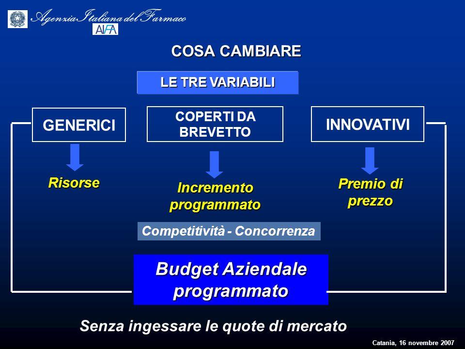 Catania, 16 novembre 2007 Agenzia Italiana del Farmaco LE TRE VARIABILI GENERICI COPERTI DA BREVETTO INNOVATIVI Risorse Incremento programmato Premio