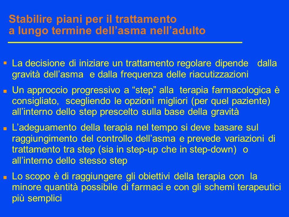 Stabilire piani per il trattamento a lungo termine dellasma nelladulto La decisione di iniziare un trattamento regolare dipende dalla gravità dellasma
