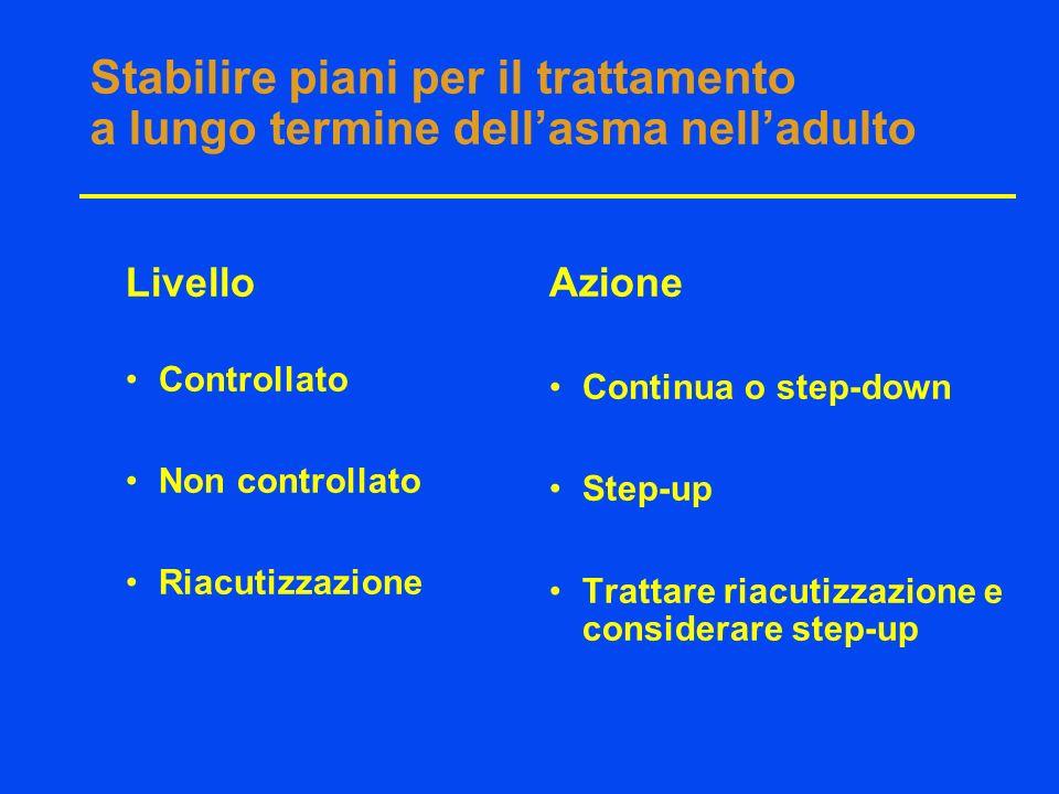 Stabilire piani per il trattamento a lungo termine dellasma nelladulto Livello Controllato Non controllato Riacutizzazione Azione Continua o step-down Step-up Trattare riacutizzazione e considerare step-up