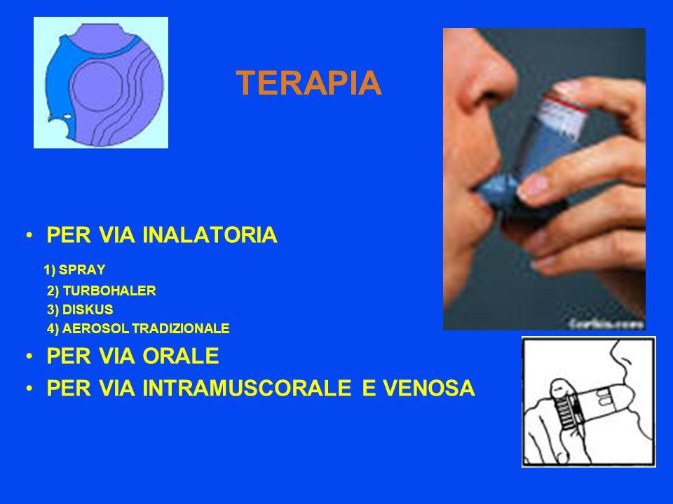 TERAPIA PER VIA INALATORIA 1) SPRAY 2) TURBOHALER 3) DISKUS 4) AEROSOL TRADIZIONALE PER VIA ORALE PER VIA INTRAMUSCORALE E VENOSA
