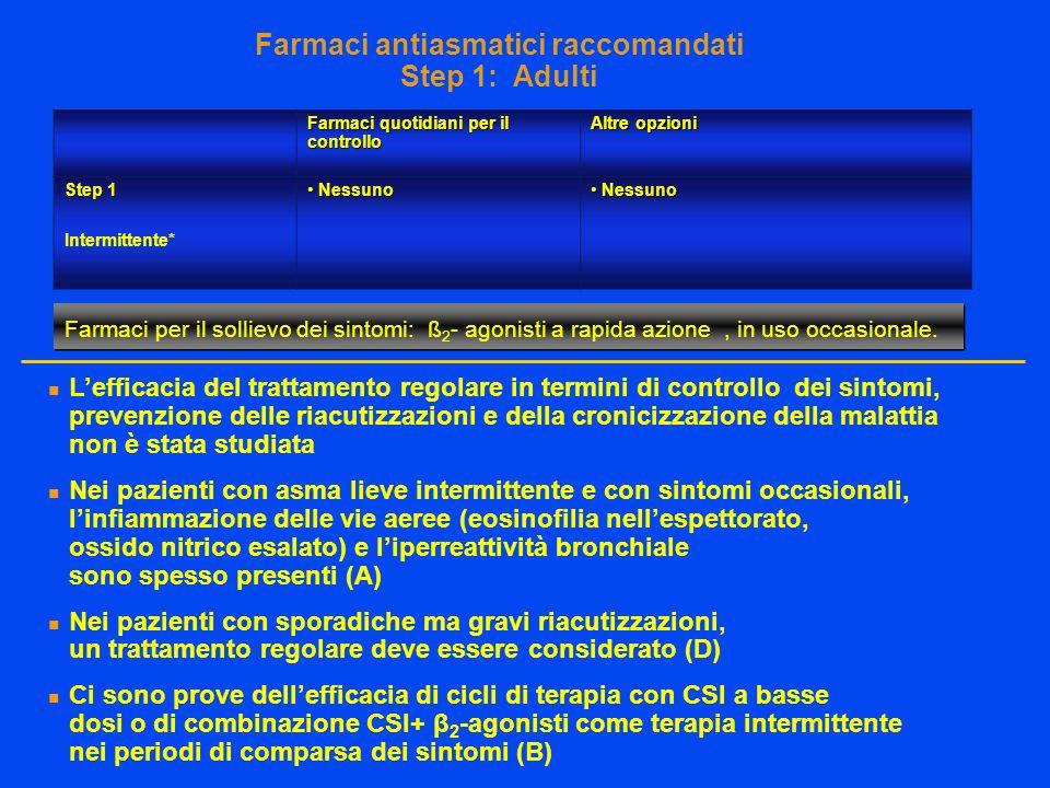 Lefficacia del trattamento regolare in termini di controllo dei sintomi, prevenzione delle riacutizzazioni e della cronicizzazione della malattia non