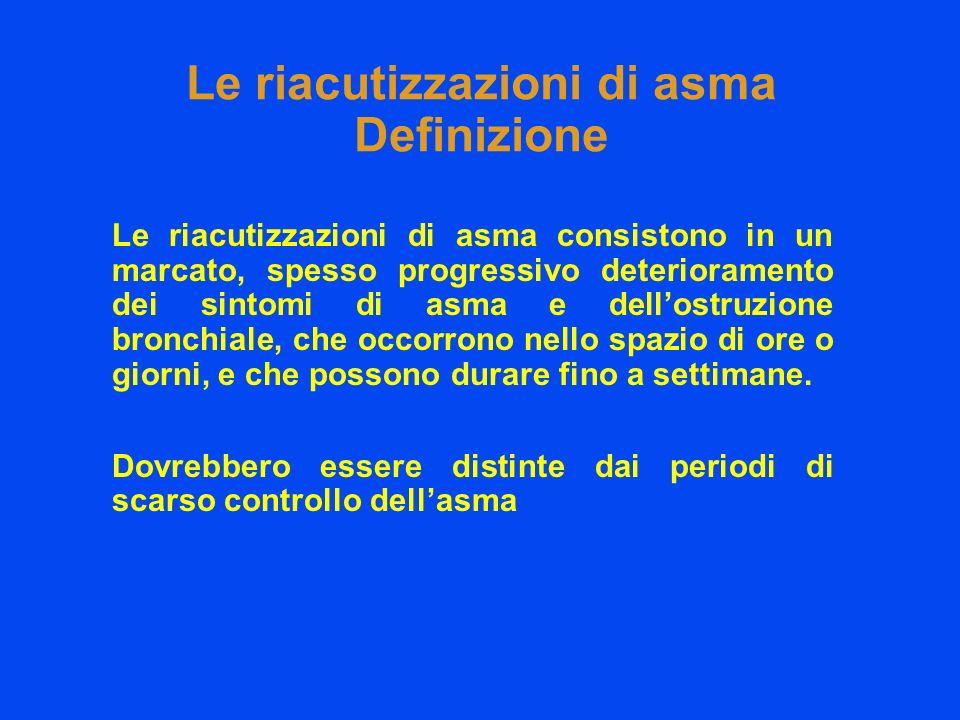 Le riacutizzazioni di asma Definizione Le riacutizzazioni di asma consistono in un marcato, spesso progressivo deterioramento dei sintomi di asma e de