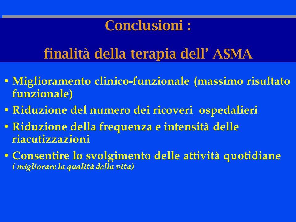 Conclusioni : finalità della terapia dell ASMA Miglioramento clinico-funzionale (massimo risultato funzionale) Riduzione del numero dei ricoveri osped