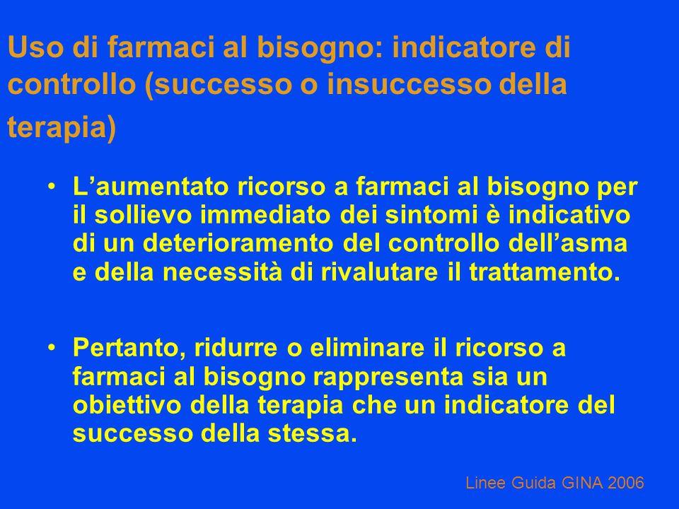 Linee Guida GINA 2006 Il controllo dellasma non dovrebbe riferirsi solo alle manifestazioni sintomatiche ma, idealmente, anche ai marker di infiammazione bronchiale.