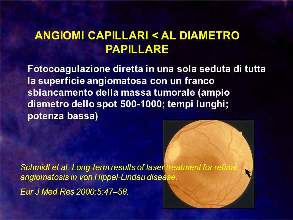 ANGIOMI CAPILLARI < AL DIAMETRO PAPILLARE Fotocoagulazione diretta in una sola seduta di tutta la superficie angiomatosa con un franco sbiancamento de