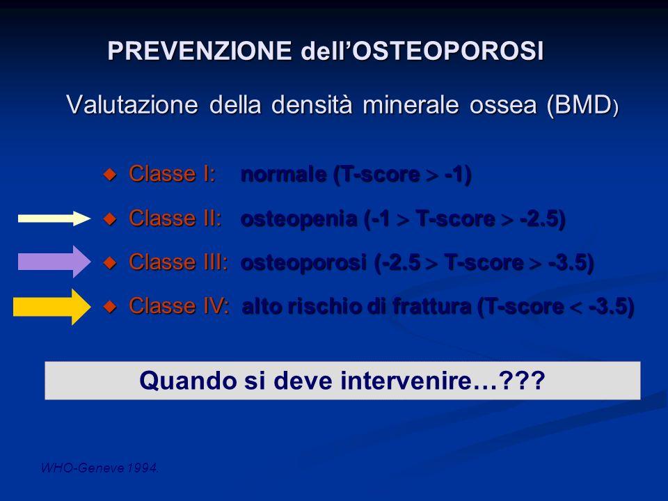 Valutazione della densità minerale ossea (BMD ) Classe I: normale (T-score -1) Classe I: normale (T-score -1) Classe II: osteopenia (-1 T-score -2.5)