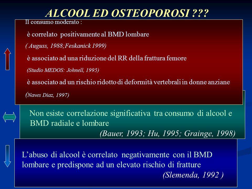 ALCOOL ED OSTEOPOROSI ??? Il consumo moderato : è correlato positivamente al BMD lombare ( Auguss, 1988;Feskanick 1999) è associato ad una riduzione d