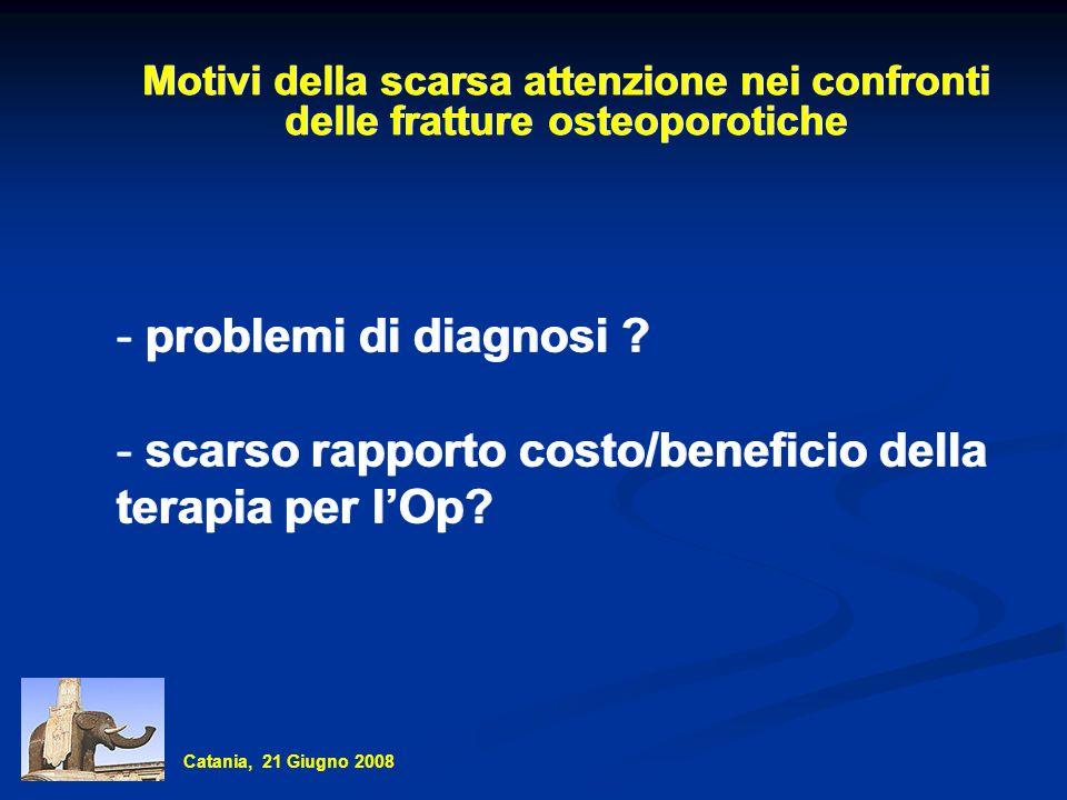 Motivi della scarsa attenzione nei confronti delle fratture osteoporotiche Motivi della scarsa attenzione nei confronti delle fratture osteoporotiche