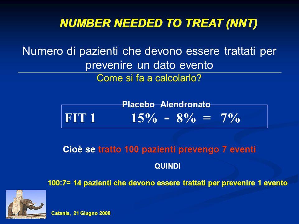 NUMBER NEEDED TO TREAT (NNT) Numero di pazienti che devono essere trattati per prevenire un dato evento Come si fa a calcolarlo? QUINDI 100:7= 14 pazi