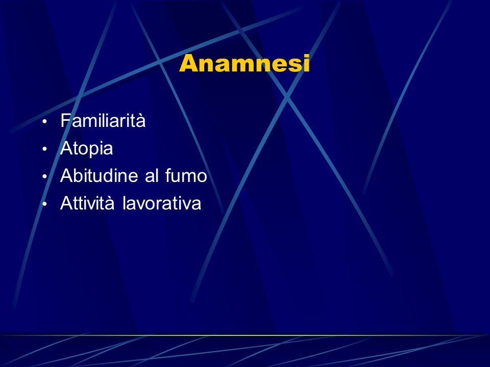 Esame obiettivo Fame daria Sibili prevalentemente espiratori Assenti (asma lieve,intermittente o persistente nei periodi intercritici)
