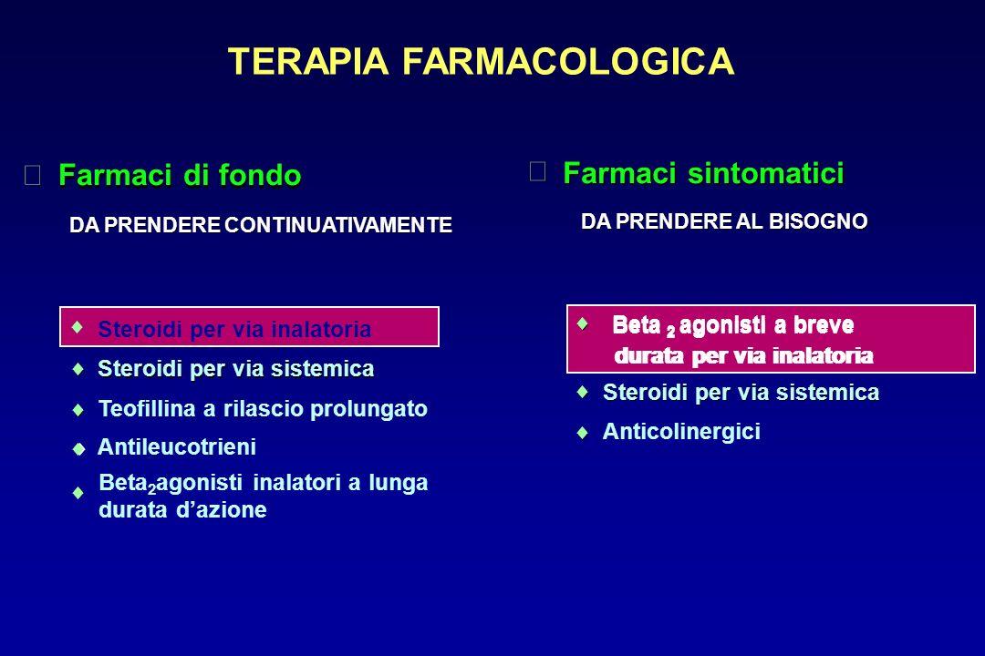 Beta 2 agonisti a breve durata per via inalatoria TERAPIA FARMACOLOGICA Steroidi per via inalatoria Teofillina a rilascio prolungato Farmaci di fondo