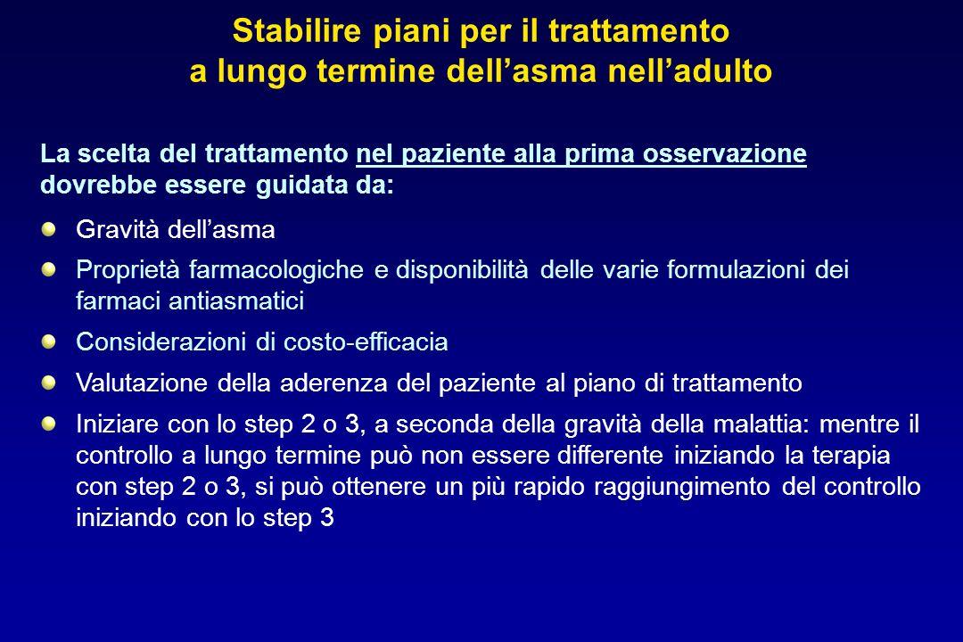 Gravità dellasma Proprietà farmacologiche e disponibilità delle varie formulazioni dei farmaci antiasmatici Considerazioni di costo-efficacia Valutazi