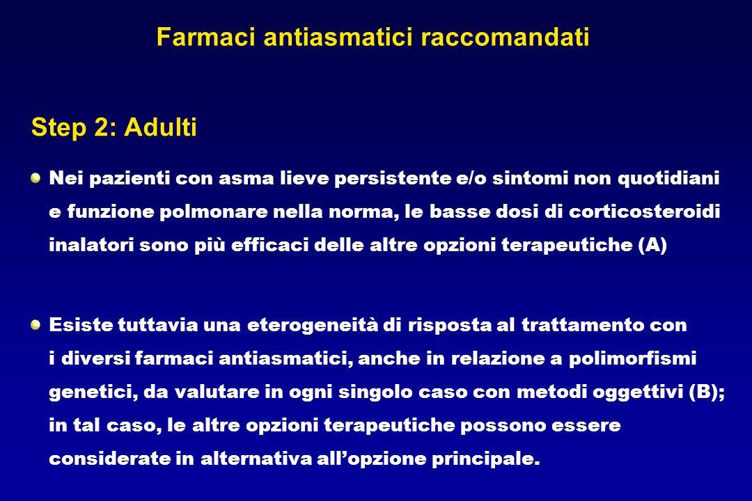 Nei pazienti con asma lieve persistente e/o sintomi non quotidiani e funzione polmonare nella norma, le basse dosi di corticosteroidi inalatori sono p