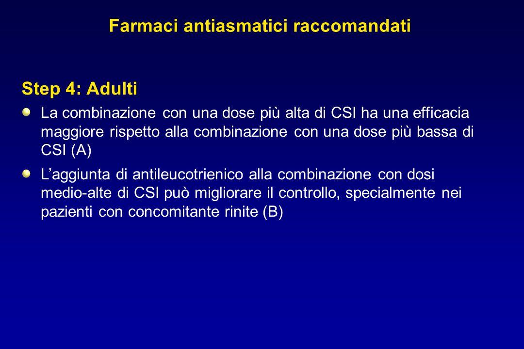 La combinazione con una dose più alta di CSI ha una efficacia maggiore rispetto alla combinazione con una dose più bassa di CSI (A) Laggiunta di antil