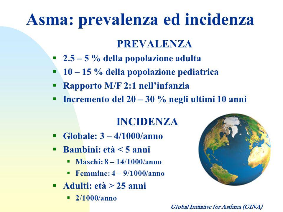 Asma: prevalenza ed incidenza PREVALENZA 2.5 – 5 % della popolazione adulta 10 – 15 % della popolazione pediatrica Rapporto M/F 2:1 nellinfanzia Incre