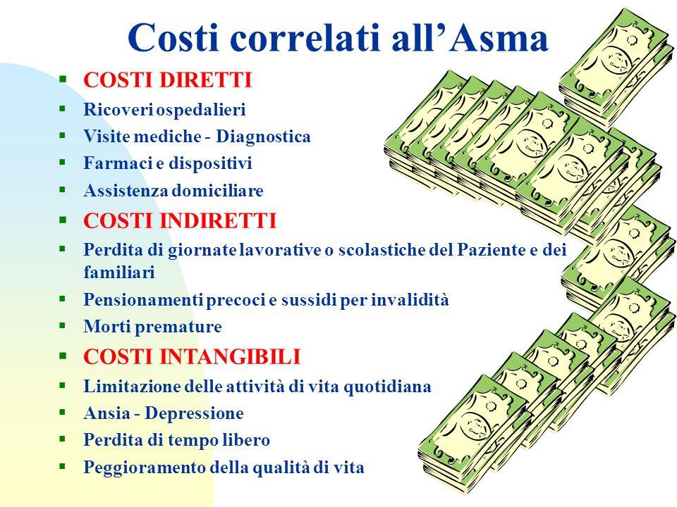 Costi correlati allAsma COSTI DIRETTI Ricoveri ospedalieri Visite mediche - Diagnostica Farmaci e dispositivi Assistenza domiciliare COSTI INDIRETTI P