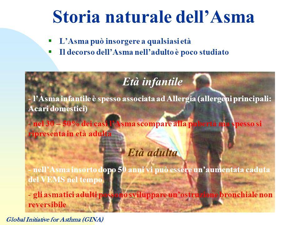 Storia naturale dellAsma LAsma può insorgere a qualsiasi età Il decorso dellAsma nelladulto è poco studiato Età infantile - lAsma infantile è spesso a