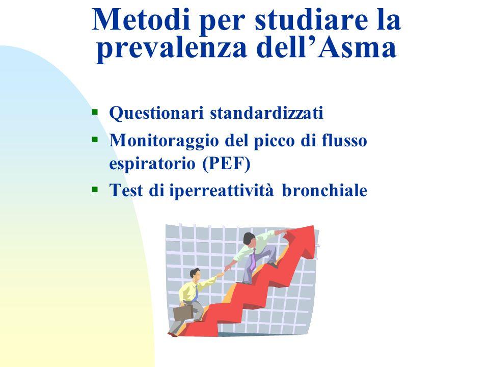 Metodi per studiare la prevalenza dellAsma Questionari standardizzati Monitoraggio del picco di flusso espiratorio (PEF) Test di iperreattività bronch