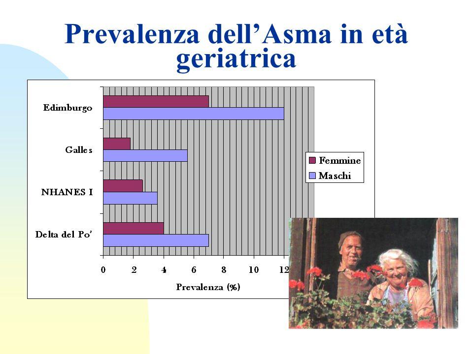 Prevalenza dellAsma in età geriatrica