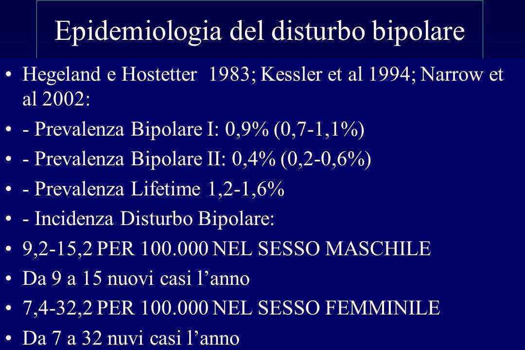 Epidemiologia del disturbo bipolare Hegeland e Hostetter 1983; Kessler et al 1994; Narrow et al 2002: - Prevalenza Bipolare I: 0,9% (0,7-1,1%) - Preva