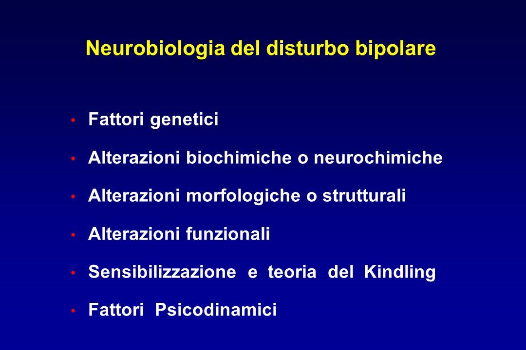 Neurobiologia del disturbo bipolare Fattori genetici Alterazioni biochimiche o neurochimiche Alterazioni morfologiche o strutturali Alterazioni funzio