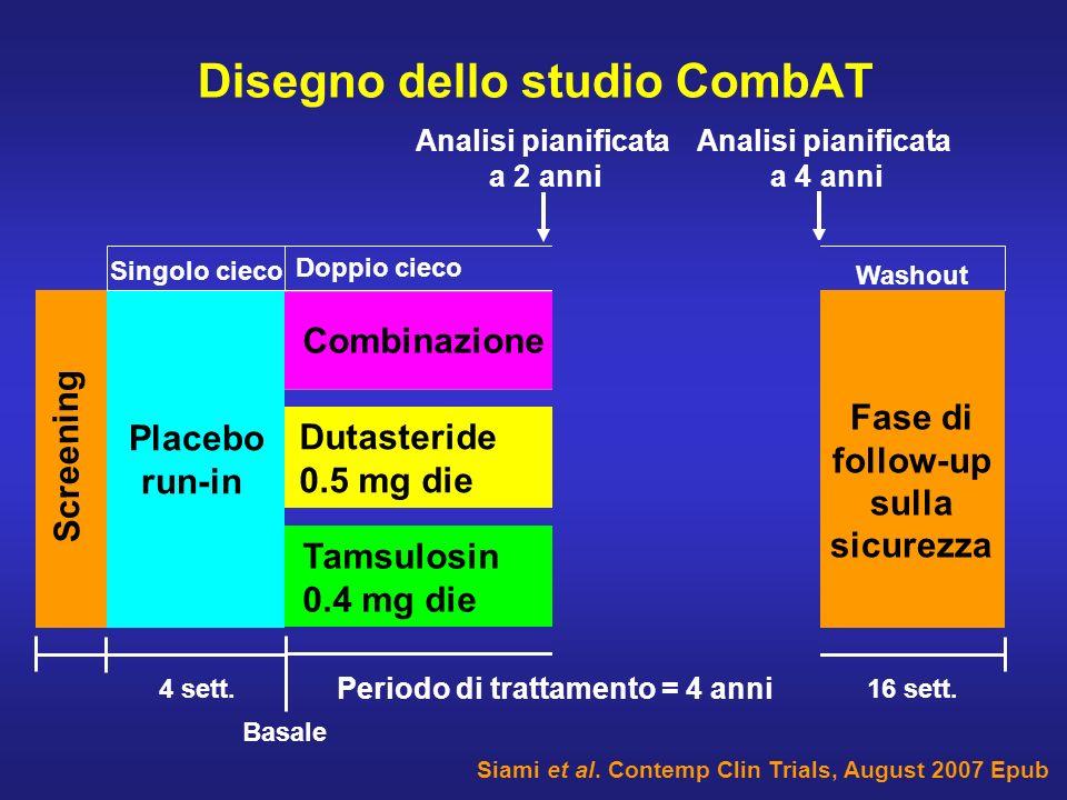 Doppio cieco Dutasteride 0.5 mg die Tamsulosin 0.4 mg die Analisi pianificata a 2 anni Combinazione Periodo di trattamento = 4 anni Disegno dello stud