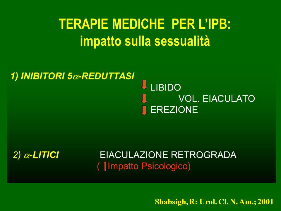 1) INIBITORI 5 -REDUTTASI LIBIDO VOL. EIACULATO EREZIONE 2) -LITICI EIACULAZIONE RETROGRADA ( Impatto Psicologico) TERAPIE MEDICHE PER LIPB: impatto s