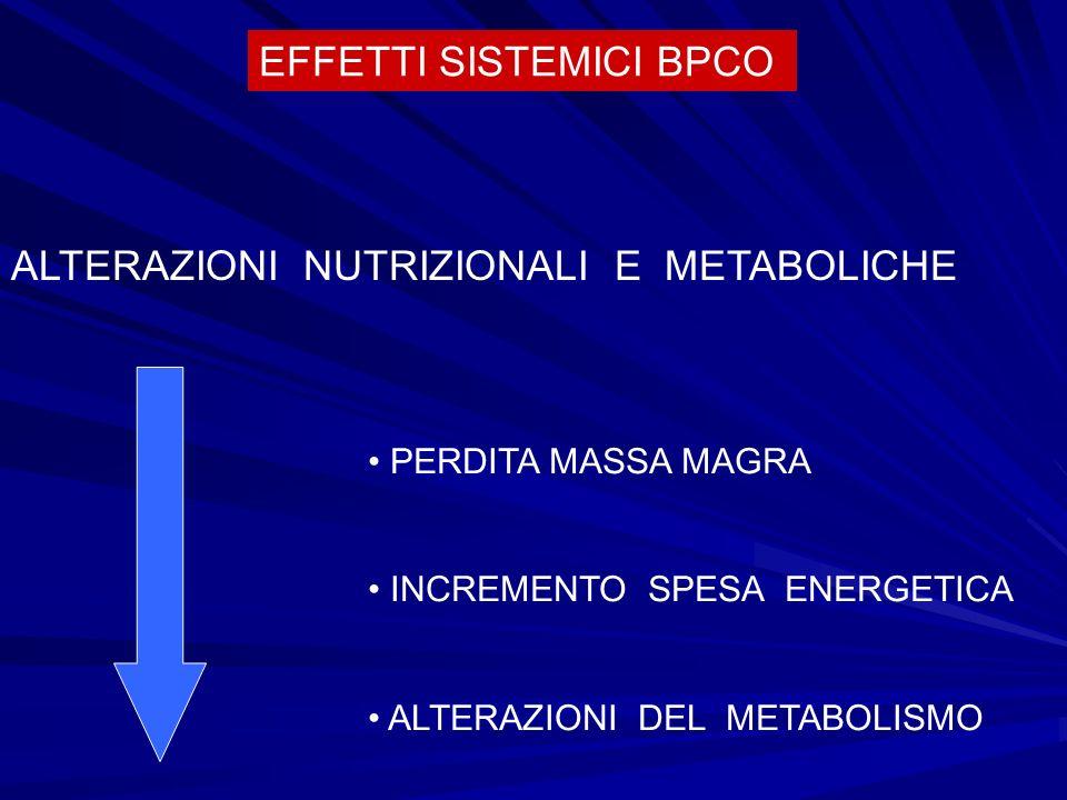 ALTERAZIONI NUTRIZIONALI E METABOLICHE PERDITA MASSA MAGRA INCREMENTO SPESA ENERGETICA ALTERAZIONI DEL METABOLISMO EFFETTI SISTEMICI BPCO