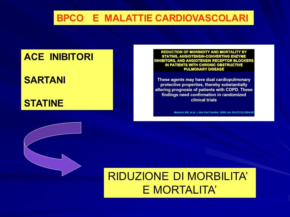 BPCO E MALATTIE CARDIOVASCOLARI ACE INIBITORI SARTANI STATINE RIDUZIONE DI MORBILITA E MORTALITA