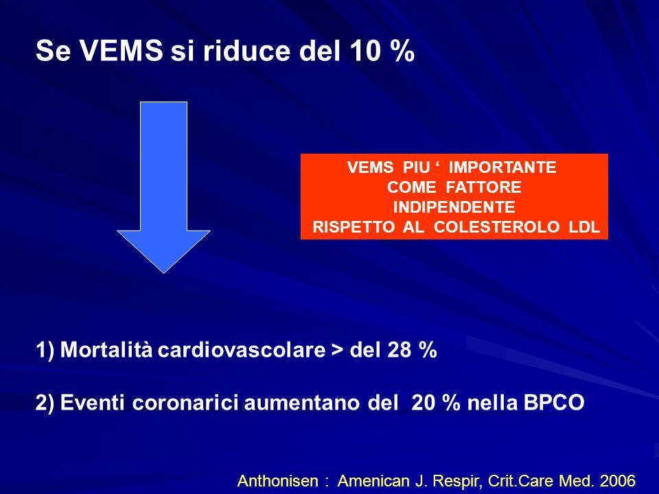 Se VEMS si riduce del 10 % 1)Mortalità cardiovascolare > del 28 % 2)Eventi coronarici aumentano del 20 % nella BPCO Anthonisen : Amenican J. Respir, C