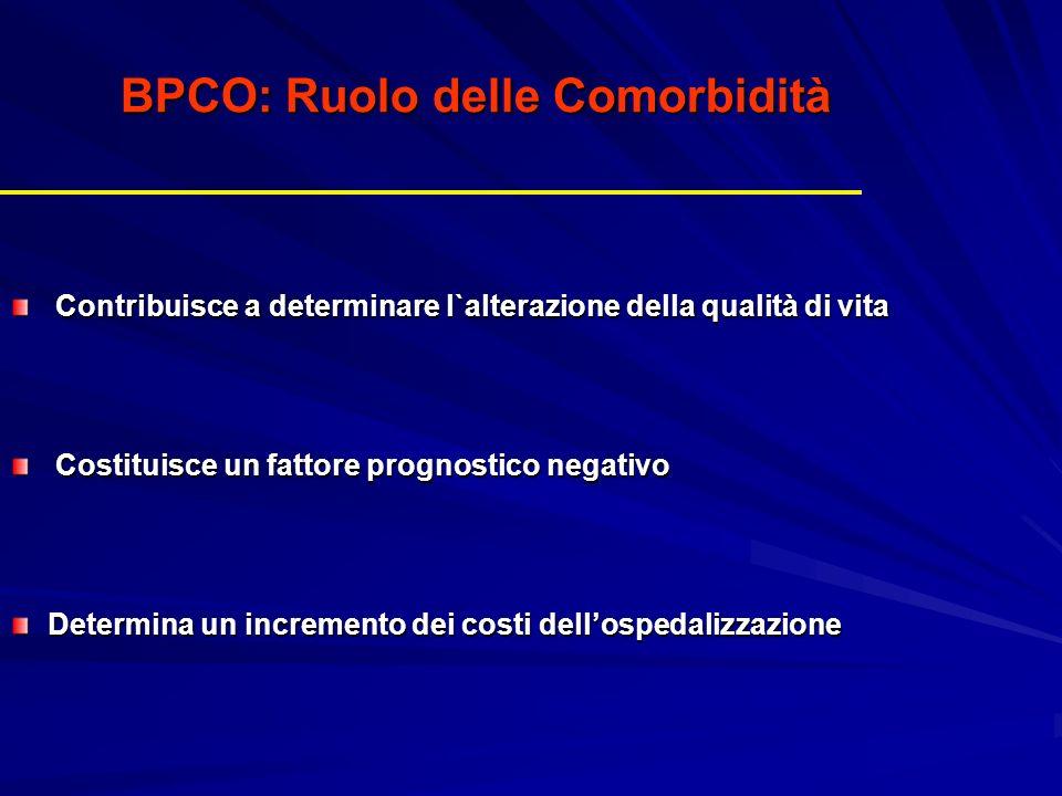 BPCO: Ruolo delle Comorbidità Contribuisce a determinare l`alterazione della qualità di vita Contribuisce a determinare l`alterazione della qualità di