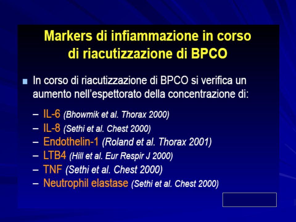 POTENZIALI MECCANISMI DI DISFUNZIONE MUSCOLARE IPOTROFIA DA NON USO (SEDENTARIETA) TURBE NUTRIZIONALI IPOSSIEMIA CITOCHINE PROINFIAMMATORIE ALTERAZIONI ORMONALI ATTIVAZIONE SIMPATICA PREDISPOSIZIONE GENETICA