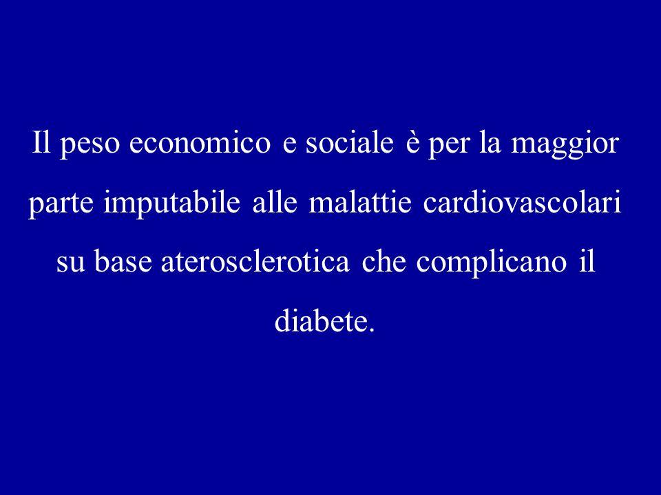 Il peso economico e sociale è per la maggior parte imputabile alle malattie cardiovascolari su base aterosclerotica che complicano il diabete.