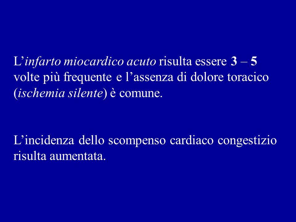 Linfarto miocardico acuto risulta essere 3 – 5 volte più frequente e lassenza di dolore toracico (ischemia silente) è comune. Lincidenza dello scompen