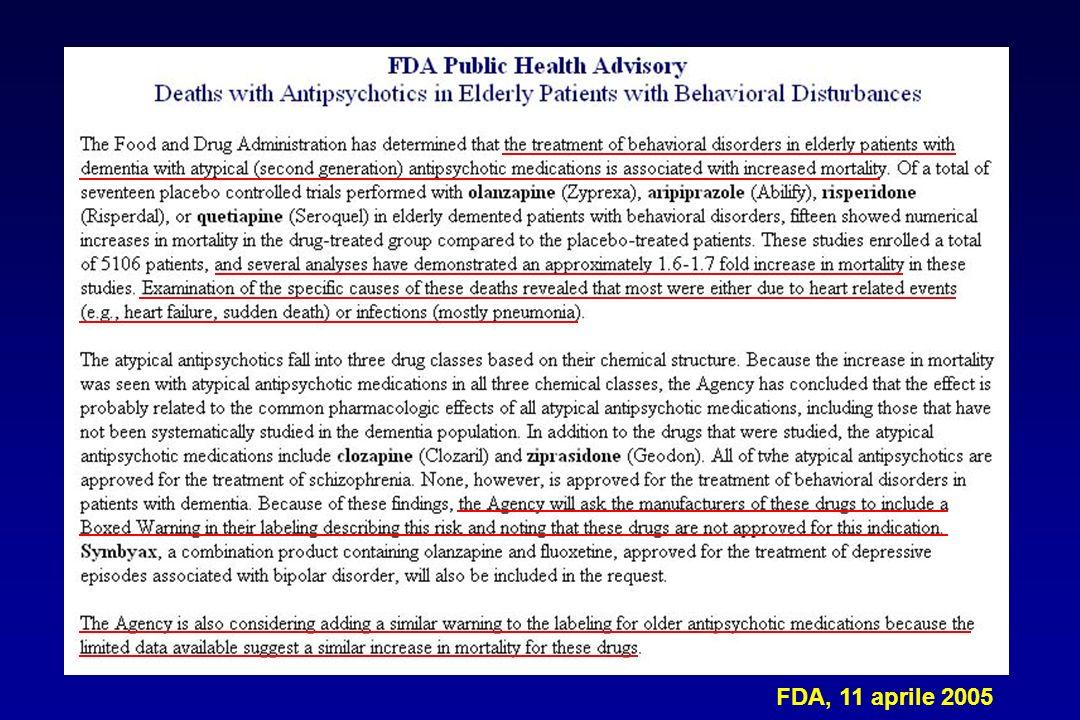 FDA, 11 aprile 2005