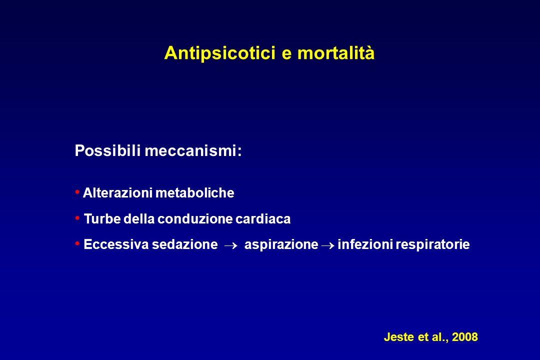 Possibili meccanismi: Alterazioni metaboliche Turbe della conduzione cardiaca Eccessiva sedazione aspirazione infezioni respiratorie Jeste et al., 2008 Antipsicotici e mortalità